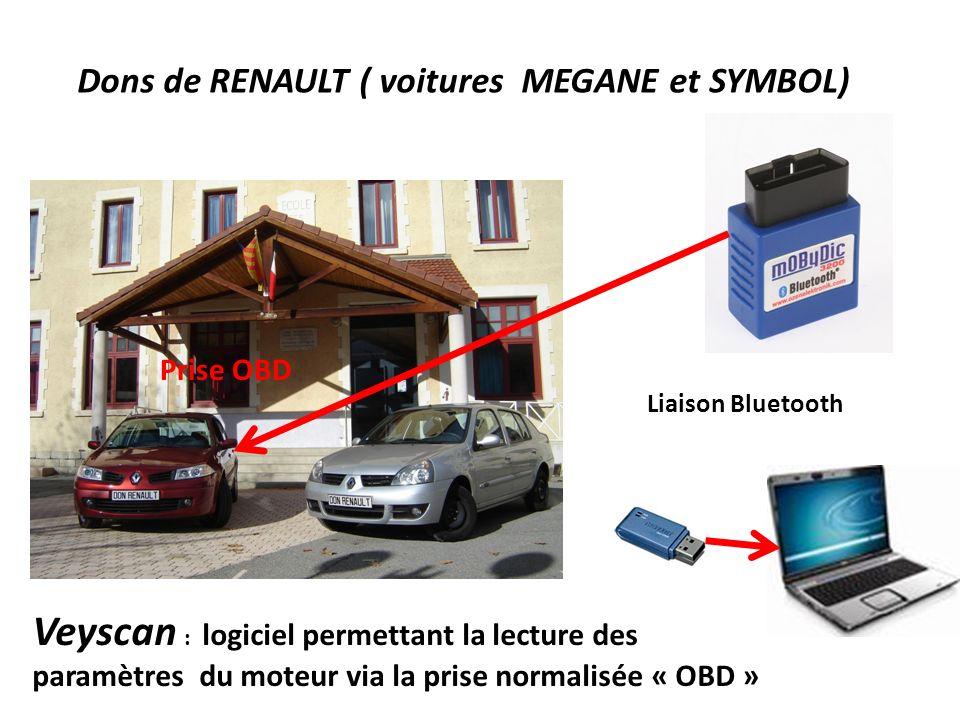 Dons de RENAULT ( voitures MEGANE et SYMBOL) Liaison Bluetooth Veyscan : logiciel permettant la lecture des paramètres du moteur via la prise normalis