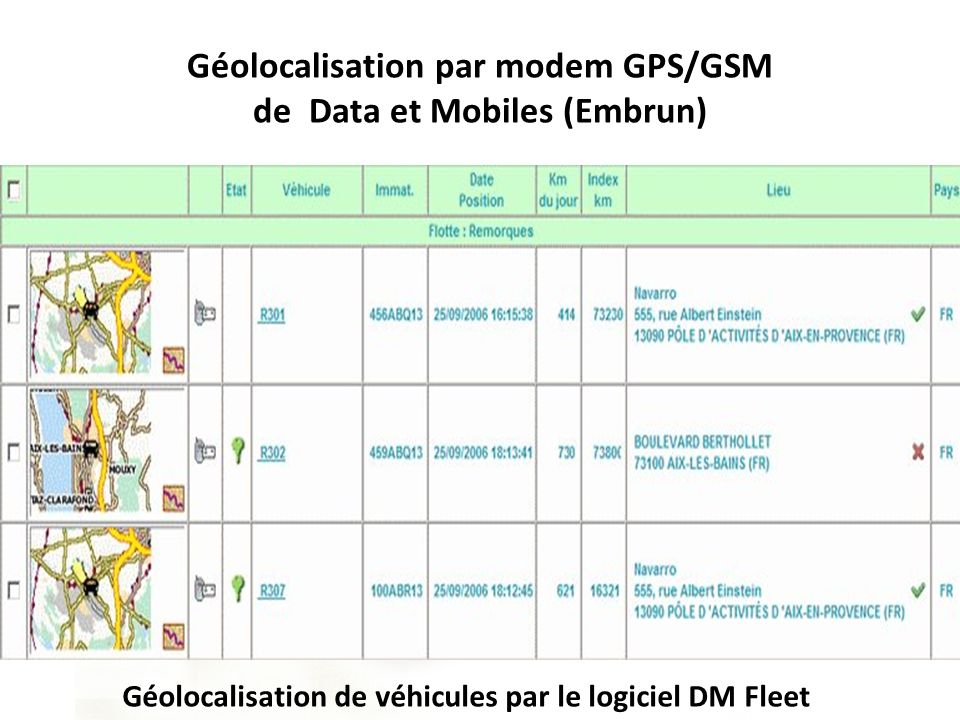 Géolocalisation par modem GPS/GSM de Data et Mobiles (Embrun) MODEM GPS / GSM Antennes GPS et GSM Géolocalisation de véhicules par le logiciel DM Flee