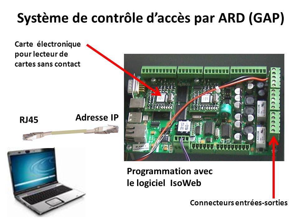 Système de contrôle daccès par ARD (GAP) RJ45 Adresse IP Programmation avec le logiciel IsoWeb Carte électronique pour lecteur de cartes sans contact