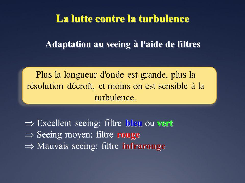 La lutte contre la turbulence 1. Adaptation au seeing à l'aide de filtres 2. Des images, des images, encore des images...