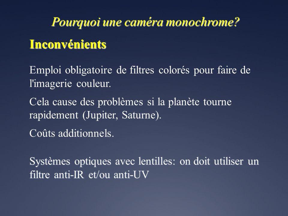 Pourquoi une caméra monochrome? Plus sensible En général non filtrée => spectre plus étendu Tous les pixels sont utilisés lorsqu'on emploie un filtre