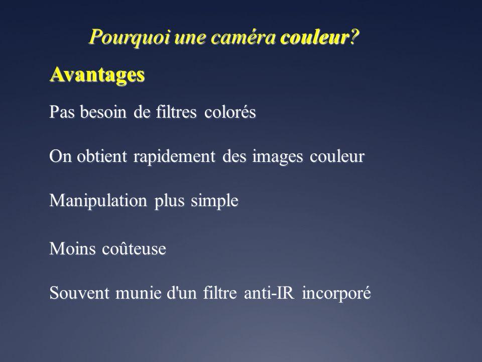 Pourquoi une caméra monochrome? Systèmes optiques avec lentilles: on doit utiliser un filtre anti-IR et/ou anti-UV Emploi obligatoire de filtres color