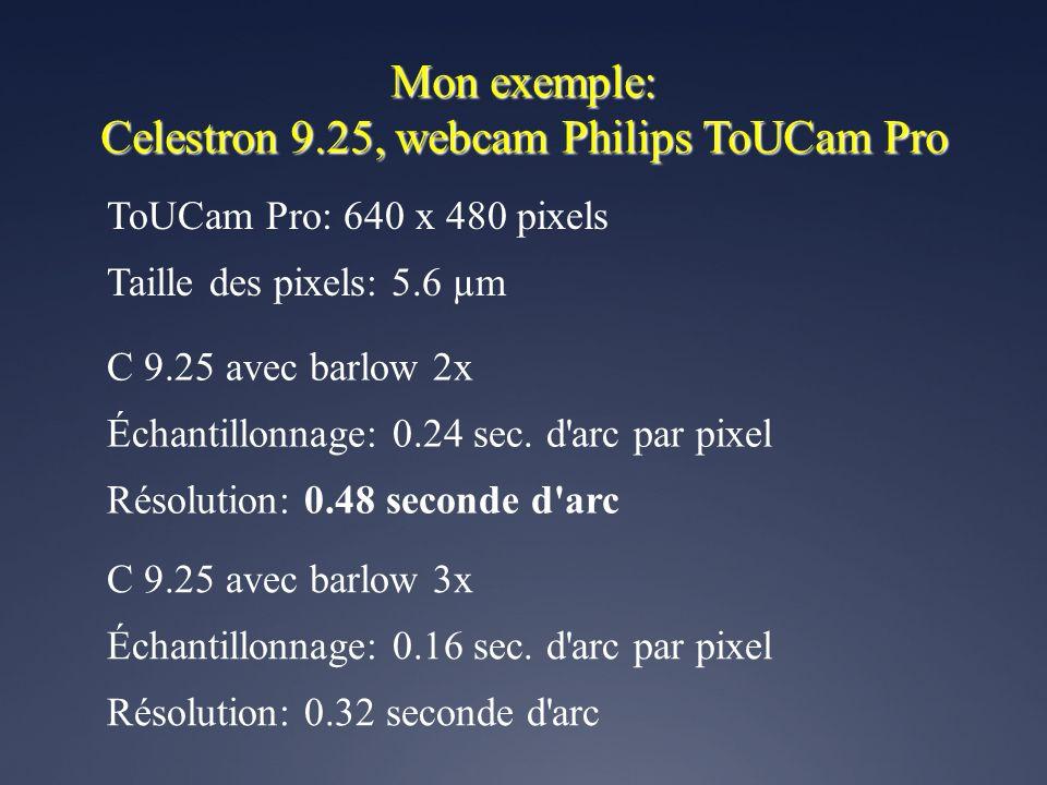 Pourquoi une caméra couleur? Résolution moins bonne: par carré de 4 pixels, 2 verts, 1 bleu et 1 rouge Imagerie spéciale (UV, IR) impossible Sensibili