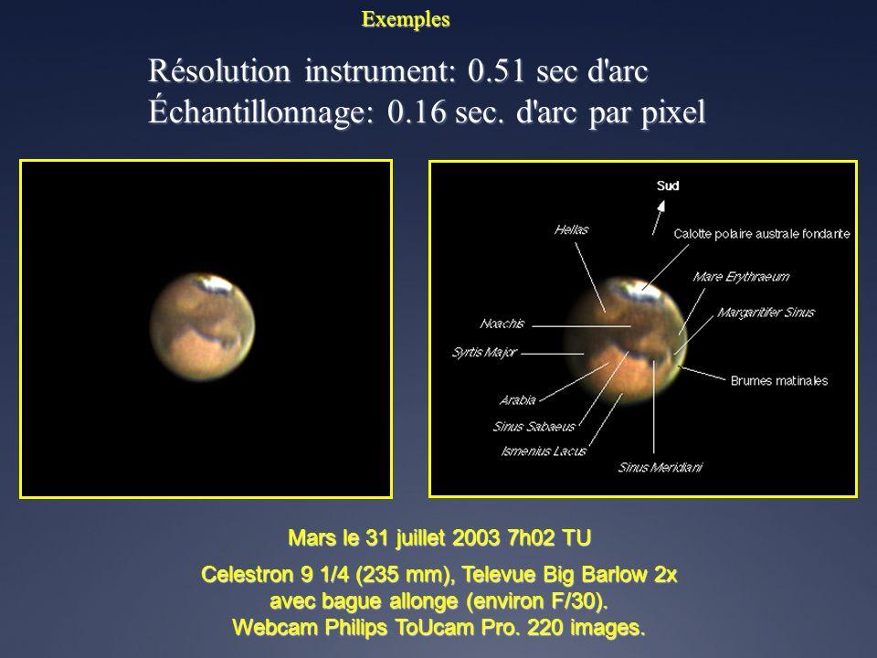 Mon exemple: Celestron 9.25, webcam Philips ToUCam Pro ToUCam Pro: 640 x 480 pixels Taille des pixels: 5.6 µm C 9.25 avec barlow 2x Échantillonnage: 0