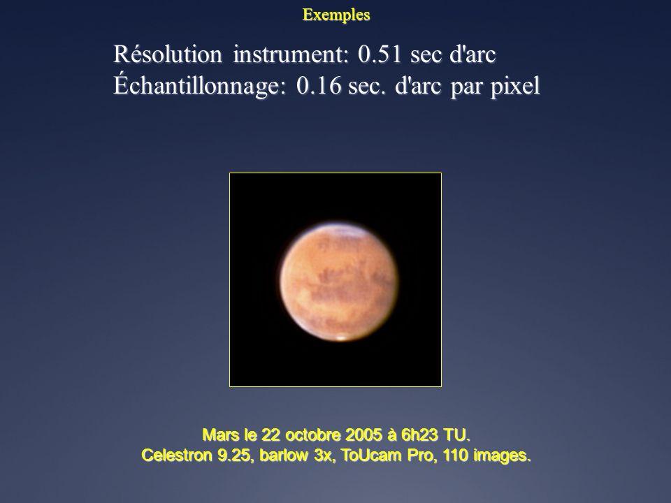 Exemples Résolution instrument: 0.51 sec d'arc Échantillonnage: 0.16 sec. d'arc par pixel Mars le 31 juillet 2003 7h02 TU Celestron 9 1/4 (235 mm), Te