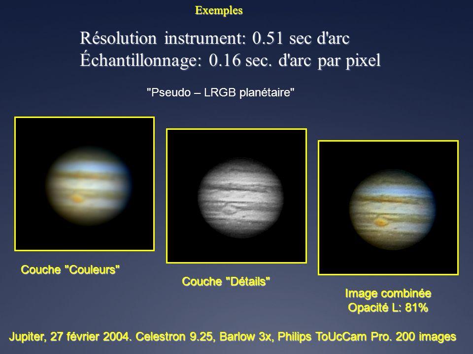 Exemples Résolution instrument: 0.51 sec d'arc Échantillonnage: 0.16 sec. d'arc par pixel Mars le 22 octobre 2005 à 6h23 TU. Celestron 9.25, barlow 3x