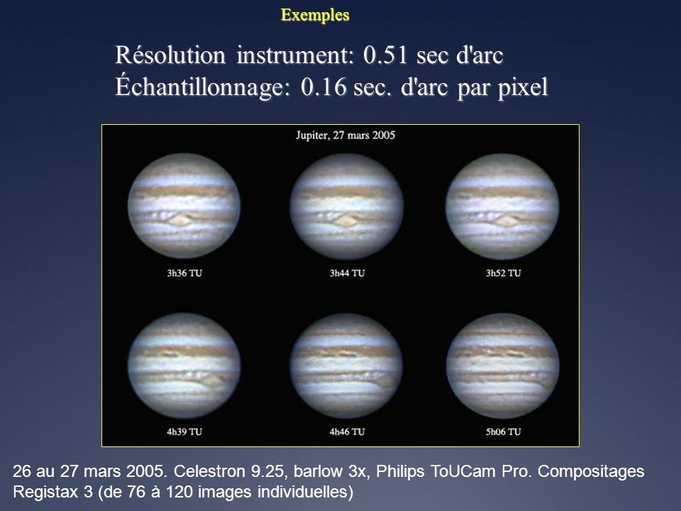 Exemples Résolution instrument: 0.51 sec d'arc Échantillonnage: 0.16 sec. d'arc par pixel Couche