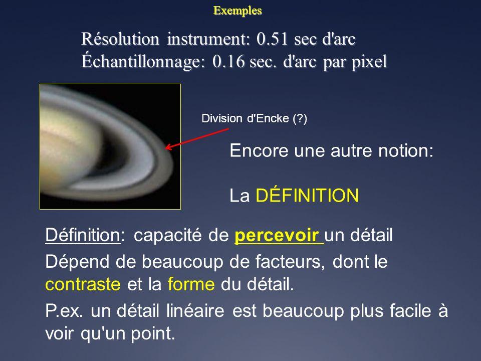 Exemples Résolution instrument: 0.51 sec d'arc Échantillonnage: 0.16 sec. d'arc par pixel Saturne, 5 février 2004. Celestron 9.25, barlow 3x, Philips