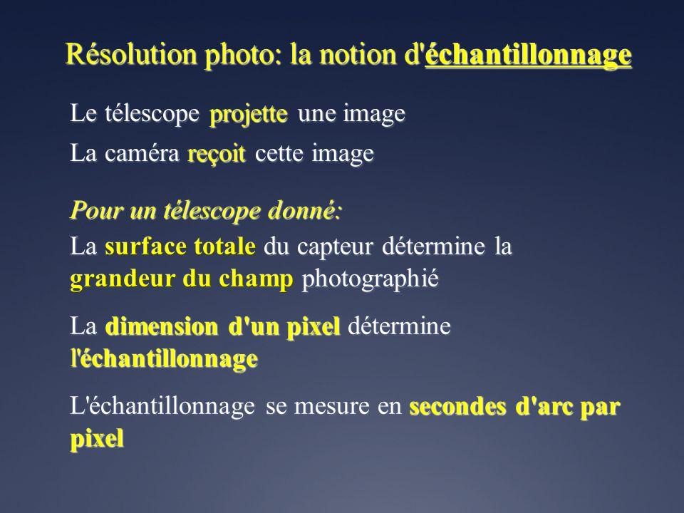 Résolution photo: la notion d échantillonnage Le télescope projette une image La caméra reçoit cette image La du capteur détermine la photographié La surface totale du capteur détermine la grandeur du champ photographié La dimension d un pixel détermine l échantillonnage L échantillonnage se mesure en secondes d arc par pixel Pour un télescope donné: