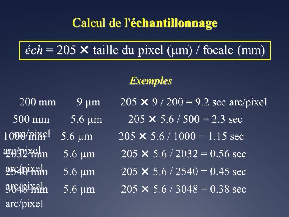 Calcul de l échantillonnage éch = 205 × taille du pixel (µm) / focale (mm) 200 mm9 µm205 × 9 / 200 = 9.2 sec arc/pixel Exemples 500 mm5.6 µm205 × 5.6 / 500 = 2.3 sec arc/pixel 2032 mm5.6 µm205 × 5.6 / 2032 = 0.56 sec arc/pixel 1000 mm5.6 µm205 × 5.6 / 1000 = 1.15 sec arc/pixel 3048 mm5.6 µm205 × 5.6 / 3048 = 0.38 sec arc/pixel 2540 mm5.6 µm205 × 5.6 / 2540 = 0.45 sec arc/pixel