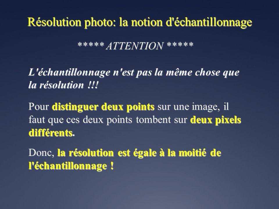 Résolution photo: la notion d échantillonnage ***** ATTENTION ***** L échantillonnage n est pas la même chose que la résolution !!.