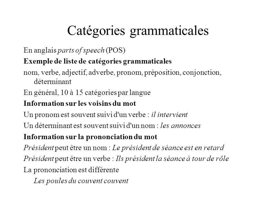 Catégories grammaticales En anglais parts of speech (POS) Exemple de liste de catégories grammaticales nom, verbe, adjectif, adverbe, pronom, préposit