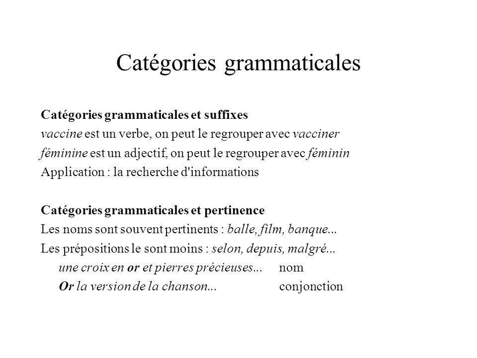 ABRabreviation ADJadjective ADVadverb DET:ARTarticle DET:POSpossessive pronoun (ma, ta,...) INTinterjection KONconjunction NAMproper name NOMnoun NUMnumeral PROpronoun PRO:DEMdemonstrative pronoun PRO:INDindefinite pronoun PRO:PERpersonal pronoun PRO:POSpossessive pronoun (mien, tien,...) PRO:RELrelative pronoun PRPpreposition PRP:detpreposition plus article (au,du,aux,des) PUNpunctuation PUN:citpunctuation citation SENTsentence tag SYMsymbol VER:condverb conditional VER:futuverb futur VER:impeverb imperative VER:impfverb imperfect VER:infiverb infinitive VER:pperverb past participle VER:ppreverb present participle VER:presverb present VER:simpverb simple past VER:subiverb subjunctive imperfect VER:subpverb subjunctive present