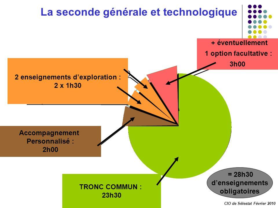 La seconde générale et technologique CIO de Sélestat Février 2010 + éventuellement 1 option facultative : 3h00 2 enseignements dexploration : 2 x 1h30
