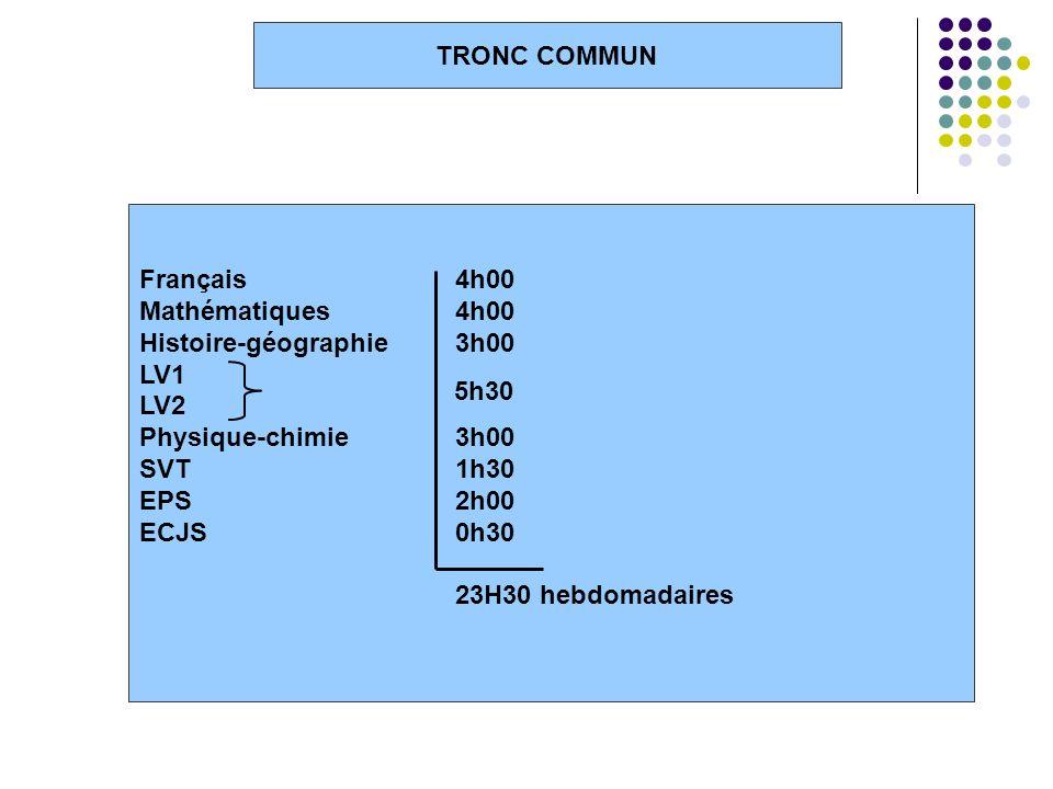 TRONC COMMUN Français 4h00 Mathématiques 4h00 Histoire-géographie 3h00 LV1 LV2 Physique-chimie 3h00 SVT 1h30 EPS 2h00 ECJS 0h30 23H30 hebdomadaires 5h