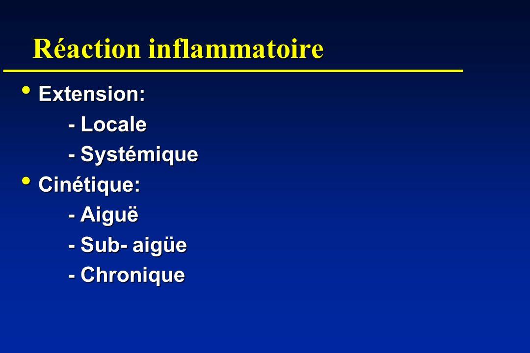 Réaction inflammatoire Extension: Extension: - Locale - Systémique Cinétique: Cinétique: - Aiguë - Sub- aigüe - Chronique