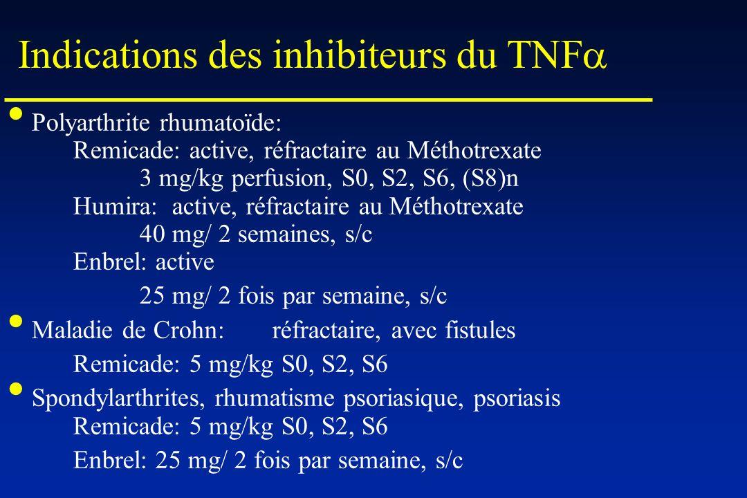 Indications des inhibiteurs du TNF Polyarthrite rhumatoïde: Remicade: active, réfractaire au Méthotrexate 3 mg/kg perfusion, S0, S2, S6, (S8)n Humira:
