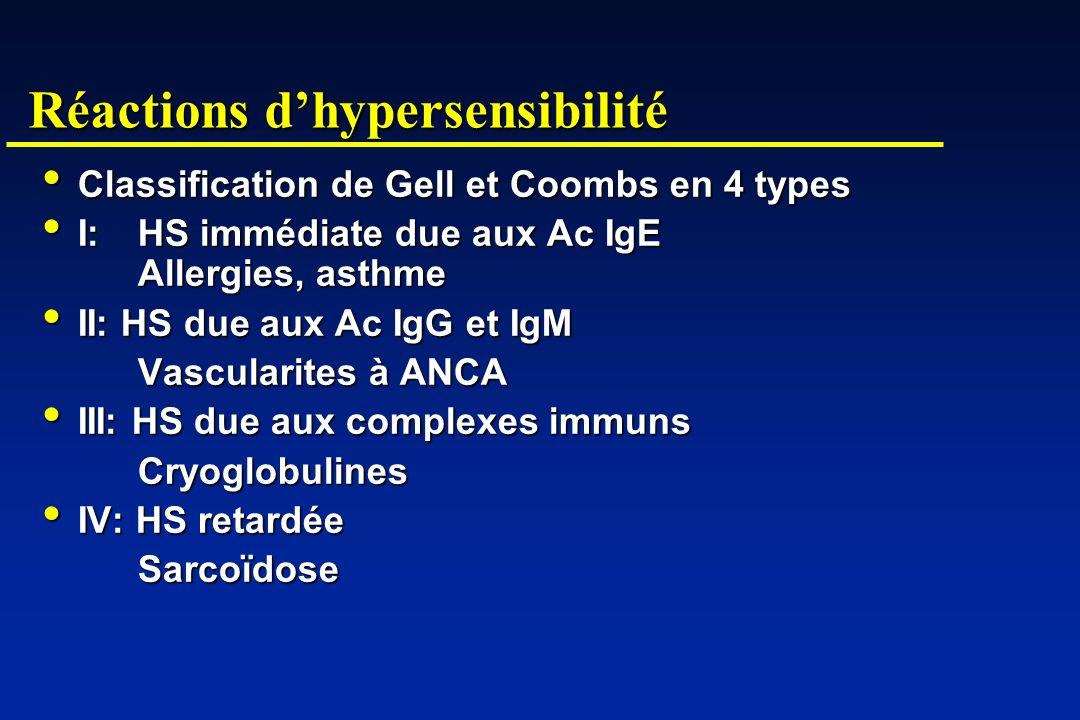 Réactions dhypersensibilité Classification de Gell et Coombs en 4 types Classification de Gell et Coombs en 4 types I: HS immédiate due aux Ac IgE All