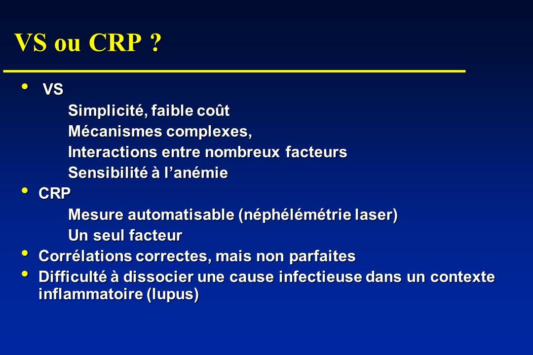 VS ou CRP ? VS VS Simplicité, faible coût Mécanismes complexes, Interactions entre nombreux facteurs Sensibilité à lanémie CRP CRP Mesure automatisabl