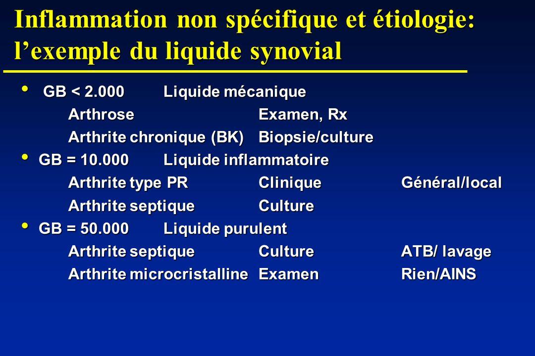 Modulation de laction du TNF Effets biologiques / TNF R TNF p55 Cible Anticorps anti-TNF R p55 soluble R p75 soluble R TNF p75 Remicade Humira Enbrel LT