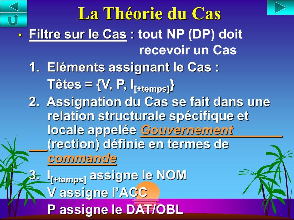 La Théorie- La Théorie- s Structure prédicat-argument s Structure prédicat-argument : Rôles- Rôles- ={AG,TH,PAT,EXP,BEN,DEST, SOURCE,LIEU, etc} s Le C