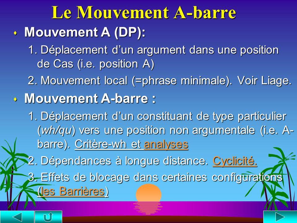La Montée : mouvement-NP s Phrase subordonnée est infinitive I° [-temps/accord] I° [-temps/accord] nassigne pas de Cas s Mouvement du sujet enchâssé p