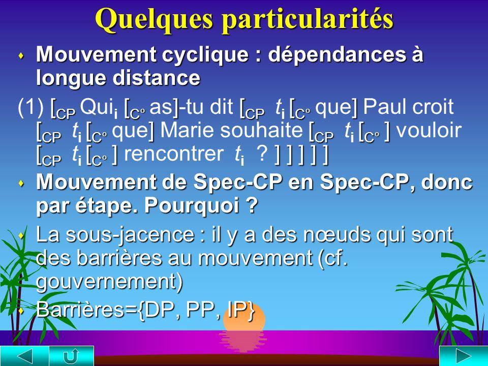 s Inversion CP A qui C A qui C (Jean) C (Jean) C C° IP C° IP a DP … a DP … -t-il -t-il s Sans inversion in situ CP Jean a parlé à qui CP Jean a parlé