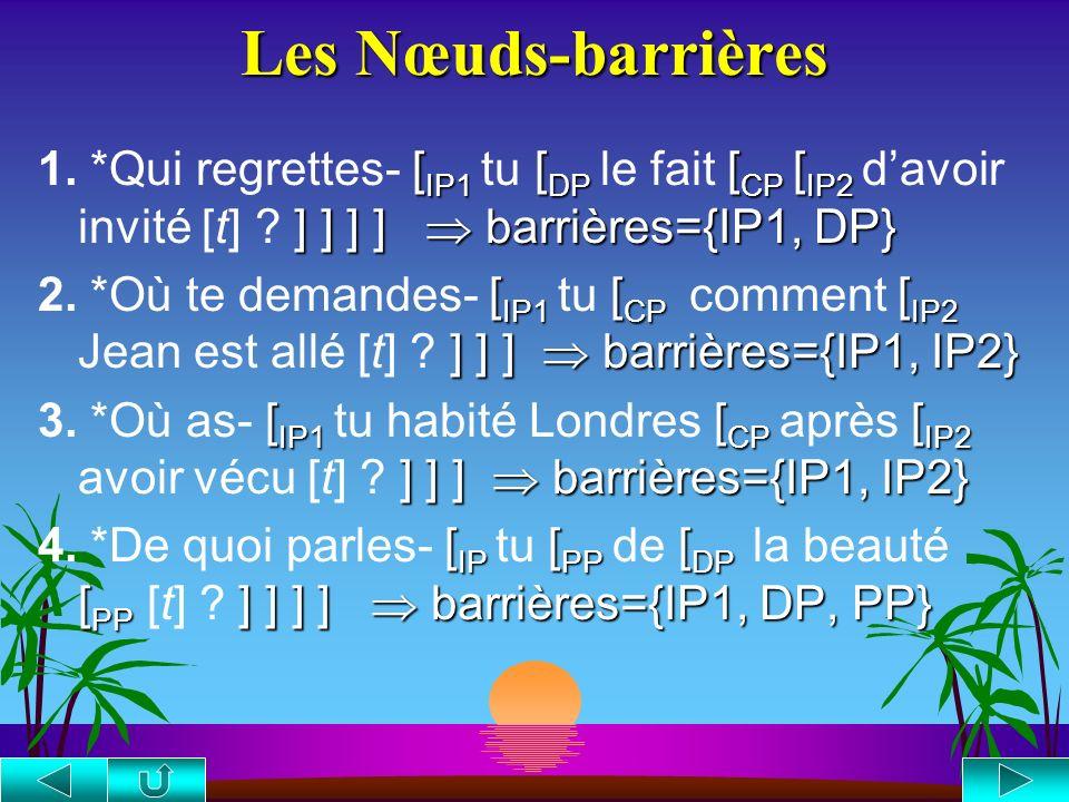 Quelques particularités s Mouvement cyclique : dépendances à longue distance [ CP [ C° ][ CP [ C° ] [ CP [ C° ][ CP [ C° ] [ CP [ C° ] ] ] ] ] ] (1) [