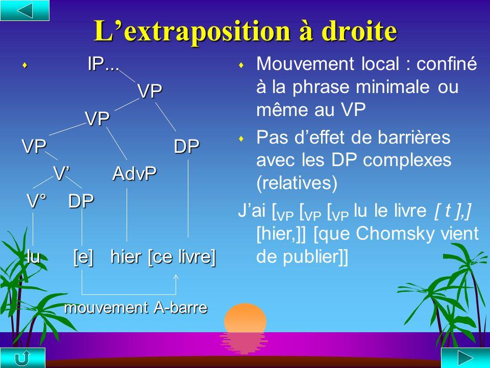 Lextraposition à gauche s Effets de topicalisation s Structure : CP CP AdvP CP AdvP CP Wh C Wh C C° IP C° IP Demain qui verras-tu [e]? Mouvement A-bar