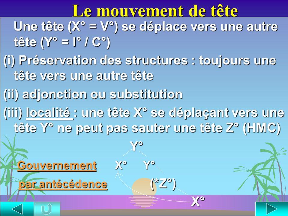 Lextraposition à droite s IP... VP VP VP DP V AdvP V AdvP V° DP V° DP lu [e] hier [ce livre] lu [e] hier [ce livre] mouvement A-barre mouvement A-barr