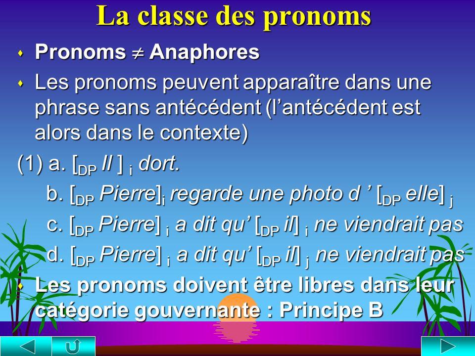 Le liage des anaphores s Les pronoms anaphoriques doivent être liés dans leur Catégorie Gouvernante (=la phrase minimale) s Les pronoms réfléchis : lu