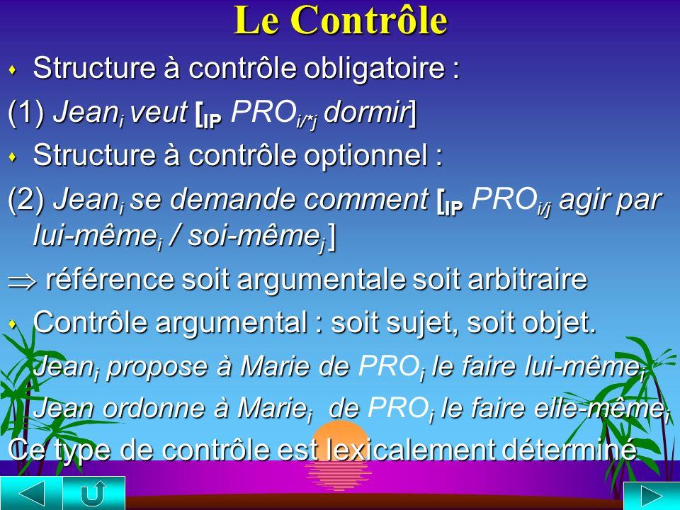 La théorie du Contrôle s La théorie du Contrôle est le module chargé de déterminer linterprétation de PRO. (1)a. Jean i essaie de [ IP i dormir] (1)a.