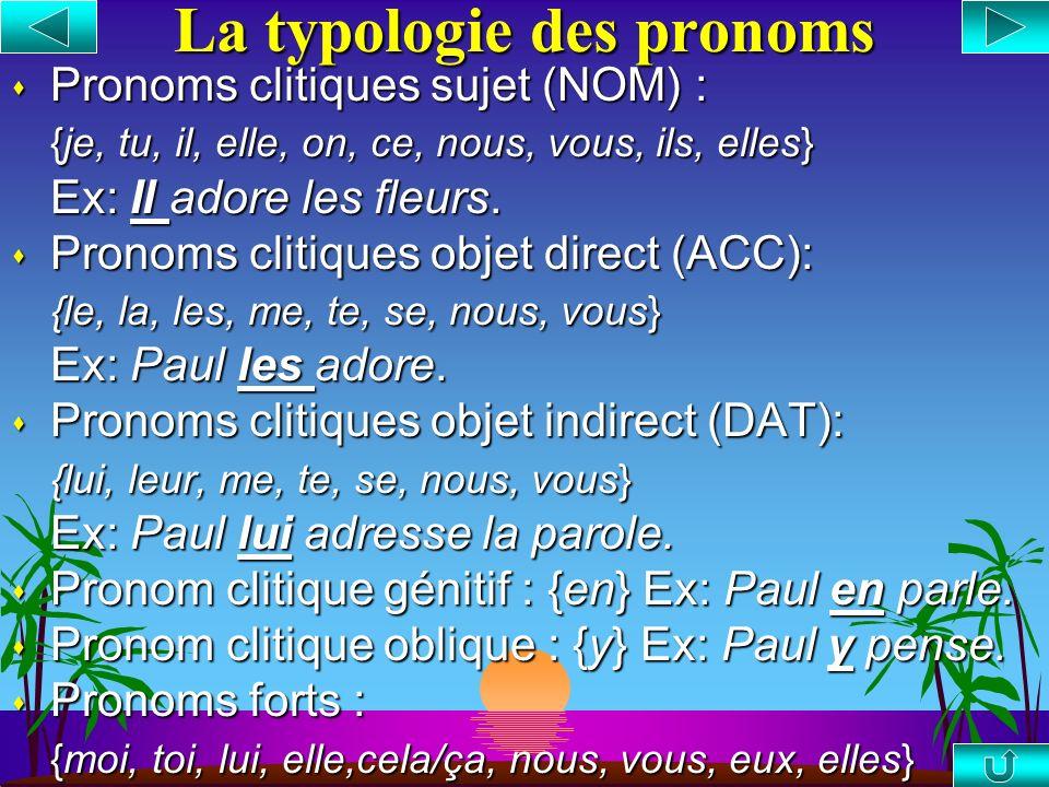 Les pronoms faibles s Les pronoms clitiques/faibles occupent une position dérivée, c.-à-d. sur le verbe conjugué. s Propriétés des pronoms clitiques: