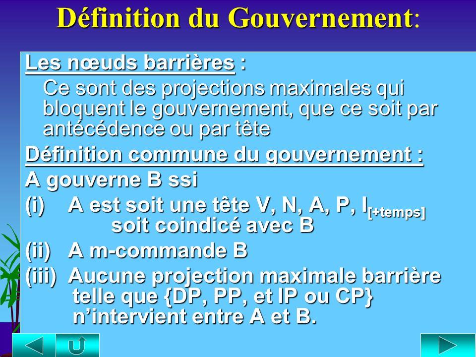 Gouvernementpar antécédence Gouvernement par antécédence: Gouvernement (par antécédence) : A gouverne B par antécédence ssi (i) A est coindicé avec B
