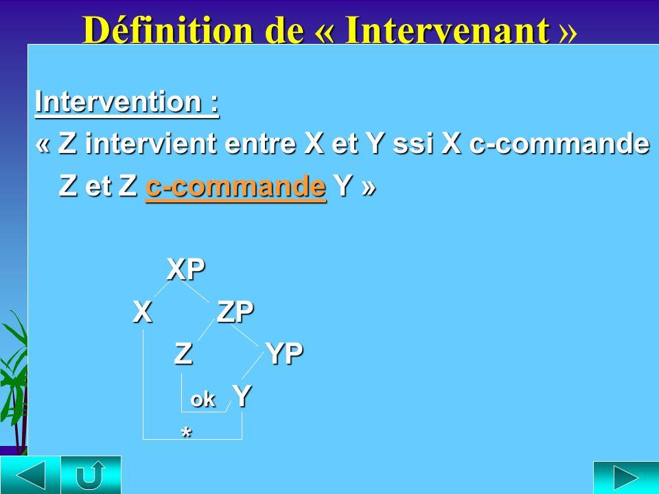 La Minimalité cf.la notion dintervenant s cf. la notion dintervenantintervenant La Minimalité A gouverne B ssi il ny a aucun nœud Z tel que (i) Z est