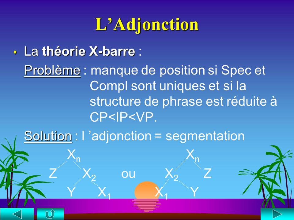 LAdjonction s La théorie X-barre s La théorie X-barre : Problème Problème : manque de position si Spec et Compl sont uniques et si la structure de phrase est réduite à CP<IP<VP.