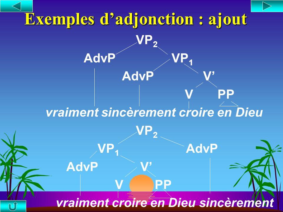 Le Critère-wh Le Critère-wh : Le Critère-wh (Rizzi 1991) (i) Un OP [+wh] doit se trouver dans une configuration Spécifieur-tête avec un X° [+wh] (ii) Un X° [+wh] doit se trouver dans une configuration Spécifieur-tête avec un OP [+wh] CP CP Spec C Spec C C° IP C° IP OP wh I OP wh I I° [+wh] I° [+wh]