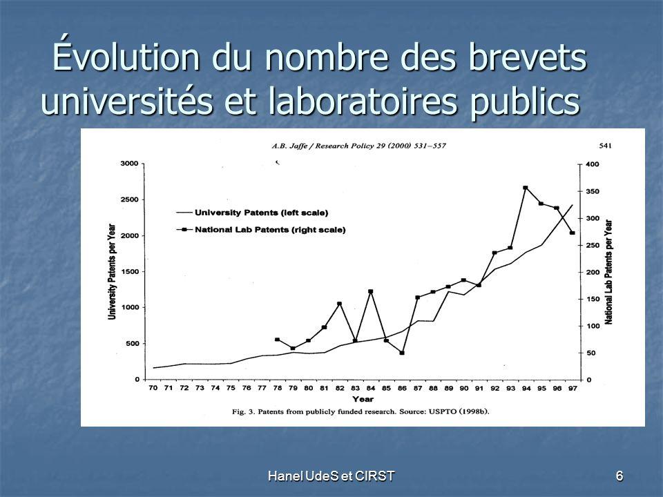 Hanel UdeS et CIRST6 Évolution du nombre des brevets universités et laboratoires publics Évolution du nombre des brevets universités et laboratoires publics