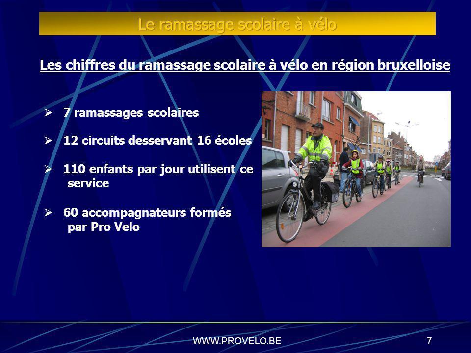 6 Historique 2000 : 1er Rang vélo en région bruxelloise 2001 : Forte médiatisation et engouement pour ces expériences nouvelles 2003 : Stagnation du n