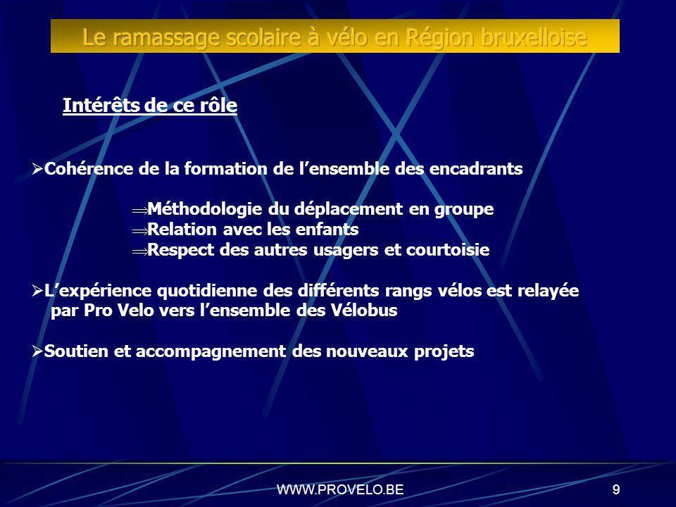 WWW.PROVELO.BE8 Rôle de Pro Vélo Coordination générale des différents ramassages scolaires à vélo Formation des encadrants Formation des enfants Infor
