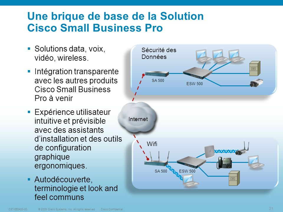 21 © 2009 Cisco Systems, Inc.