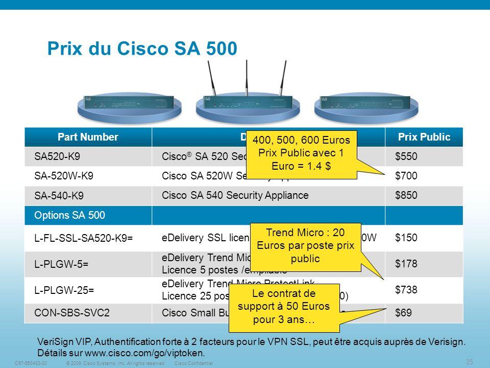 25 © 2009 Cisco Systems, Inc.