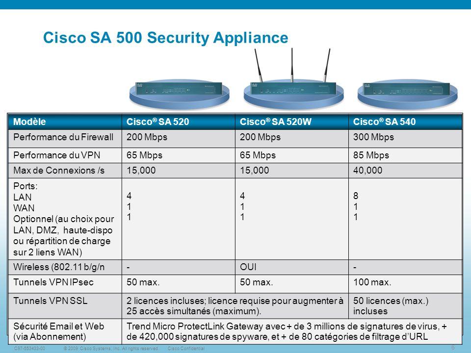 17 © 2009 Cisco Systems, Inc.