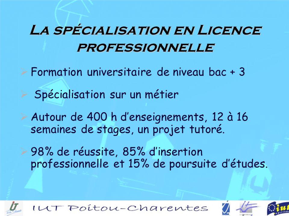 Formation universitaire de niveau bac + 3 Spécialisation sur un métier Autour de 400 h denseignements, 12 à 16 semaines de stages, un projet tutoré.