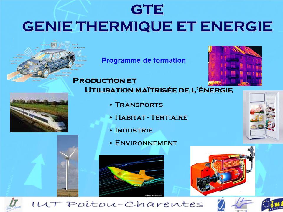 Transports Habitat - Tertiaire Industrie Environnement Production et Utilisation maîtrisée de lénergie Programme de formation GTE GENIE THERMIQUE ET ENERGIE