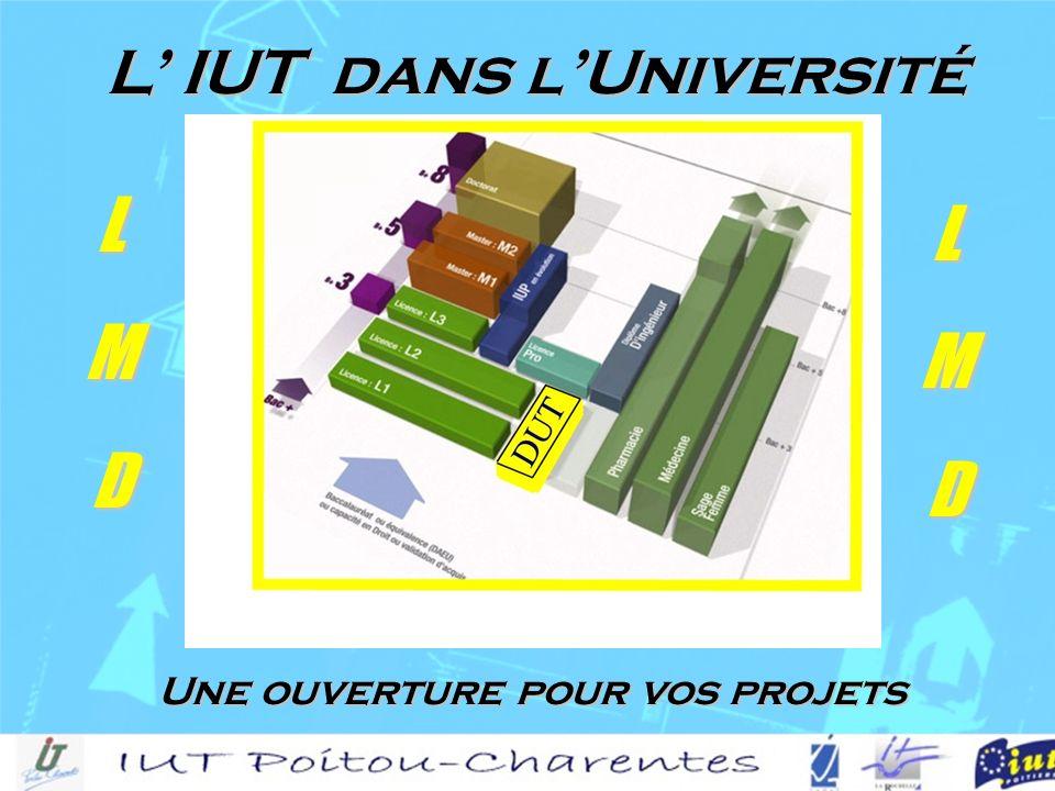 L IUT dans lUniversité Une ouverture pour vos projets LMD LMD