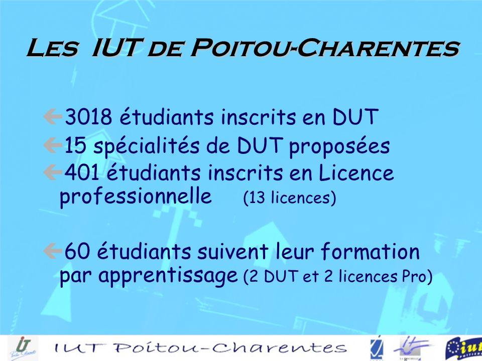Les IUT de Poitou-Charentes 3018 étudiants inscrits en DUT 15 spécialités de DUT proposées 401 étudiants inscrits en Licence professionnelle (13 licences) 60 étudiants suivent leur formation par apprentissage (2 DUT et 2 licences Pro)