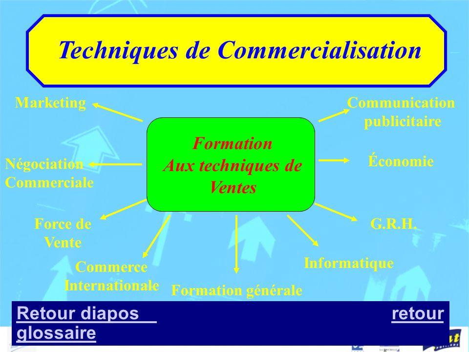 Techniques de Commercialisation Formation Aux techniques de Ventes Marketing Négociation Commerciale G.R.H.