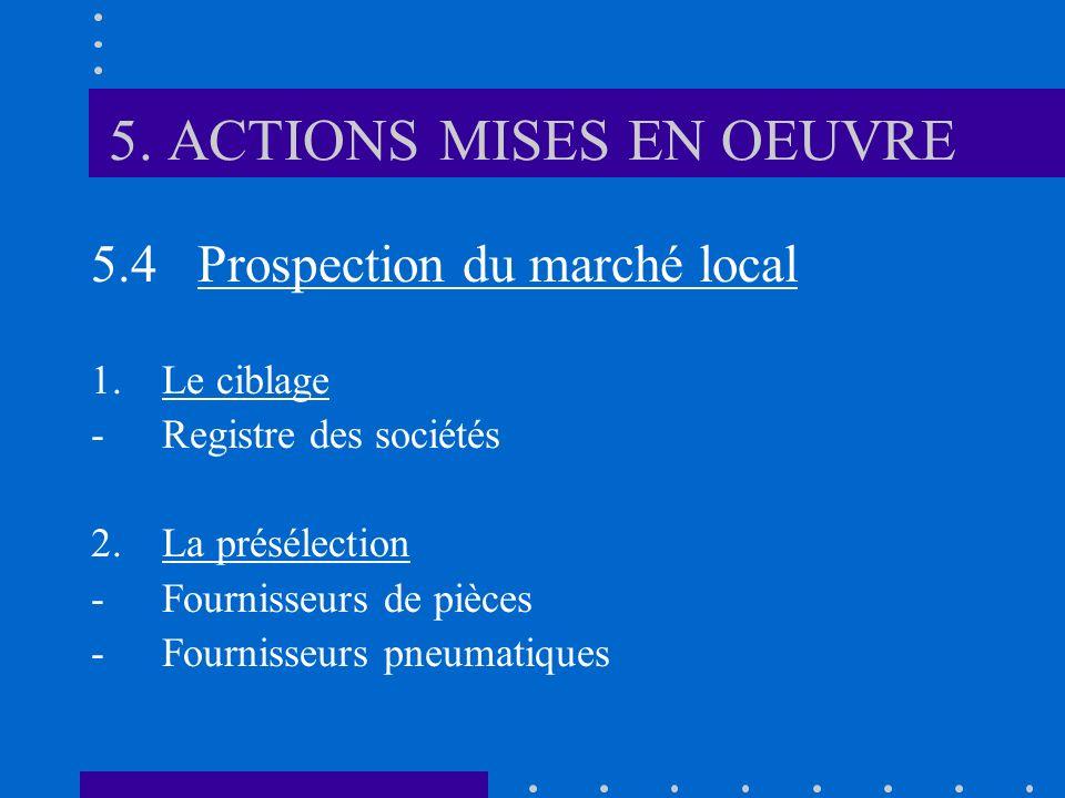5. ACTIONS MISES EN OEUVRE 5.4Prospection du marché local 1.Le ciblage -Registre des sociétés 2.La présélection -Fournisseurs de pièces -Fournisseurs