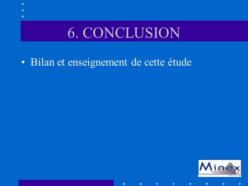 6. CONCLUSION Bilan et enseignement de cette étude